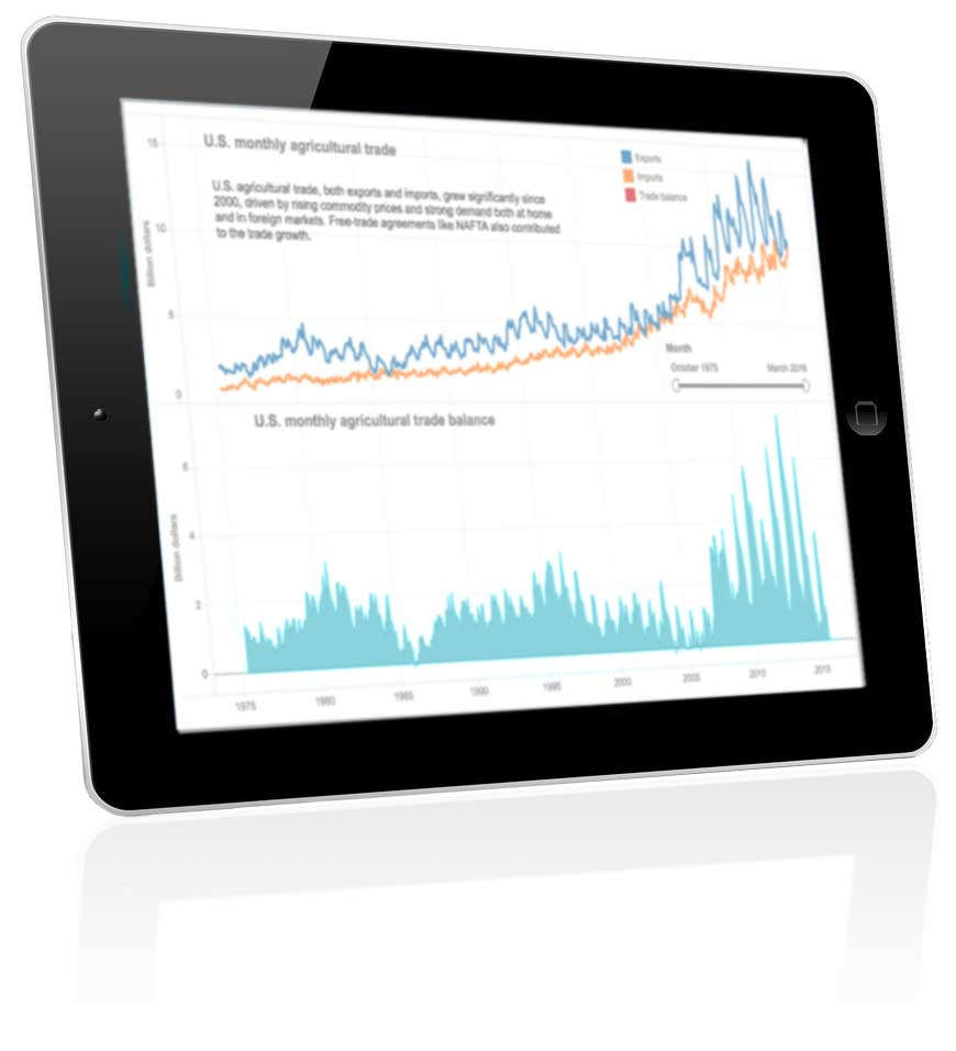 tablet-ebook-graphs