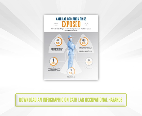 Download an Infographic on Cath Lab Occupational Hazards
