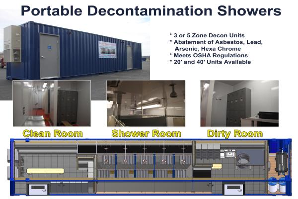 Decontamination Showers, DropBox Inc, Decontamination Shower, decontamination station, decontamination shower trailer, Decon Shower, containerized decon shower, portable decon shower, modular decon shower, Mobile decontamination shower, ReinventingTheBox