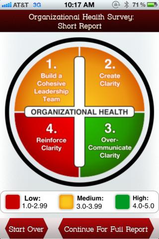 the_advantage_-_organizational_health_survey-resized-600.jpg