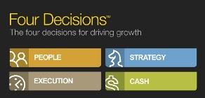 Four_Decisions_Black_logo_for_Eventbrite_Setup.jpg