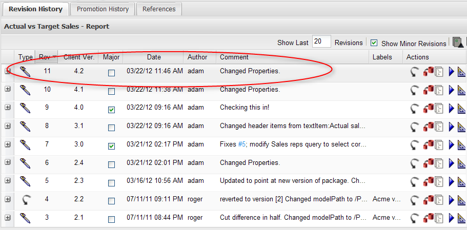 Permissions change Revision History