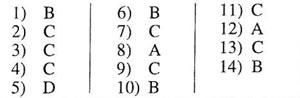 Answers to crane amp rigging quiz