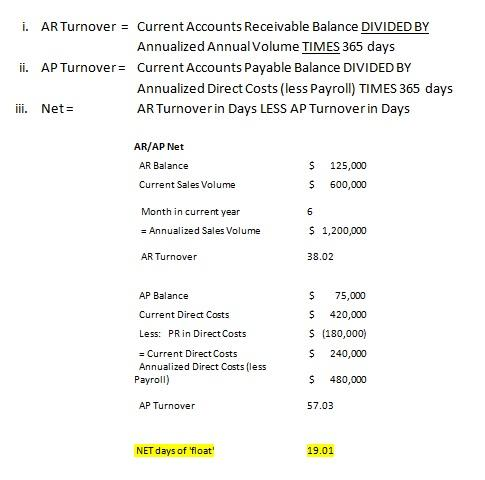 AP/AR Turnover calculation