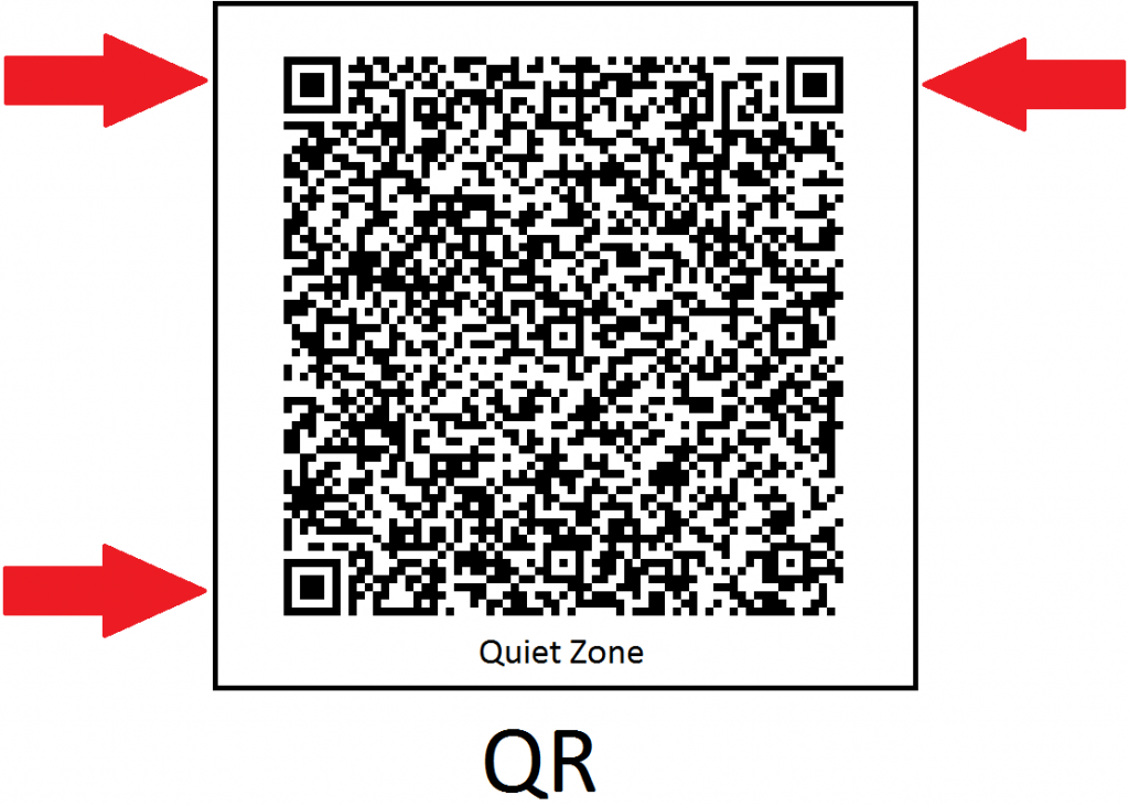 Connecting the Dots: An Introduction to 2D Barcodes
