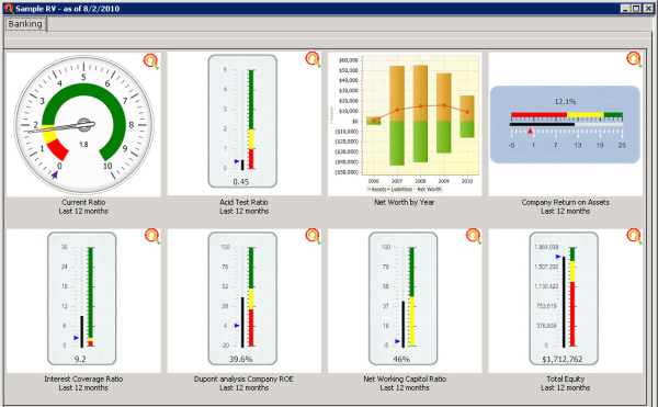 banking dashboard templates - download dupont dashboard in excel gantt chart excel