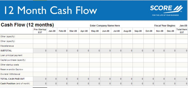 Free cash flow forecast template for contractors