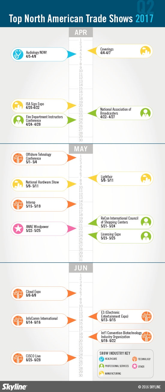 infographic quarter 2 trade shows.jpg