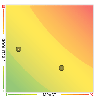 image of a risk map