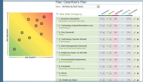 risk and mitigation plan template - business risk mitigation plan template personal emf