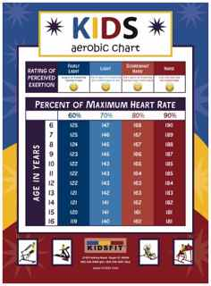 aerobic_chart_Included_in_Set_1_and_2_.jpg