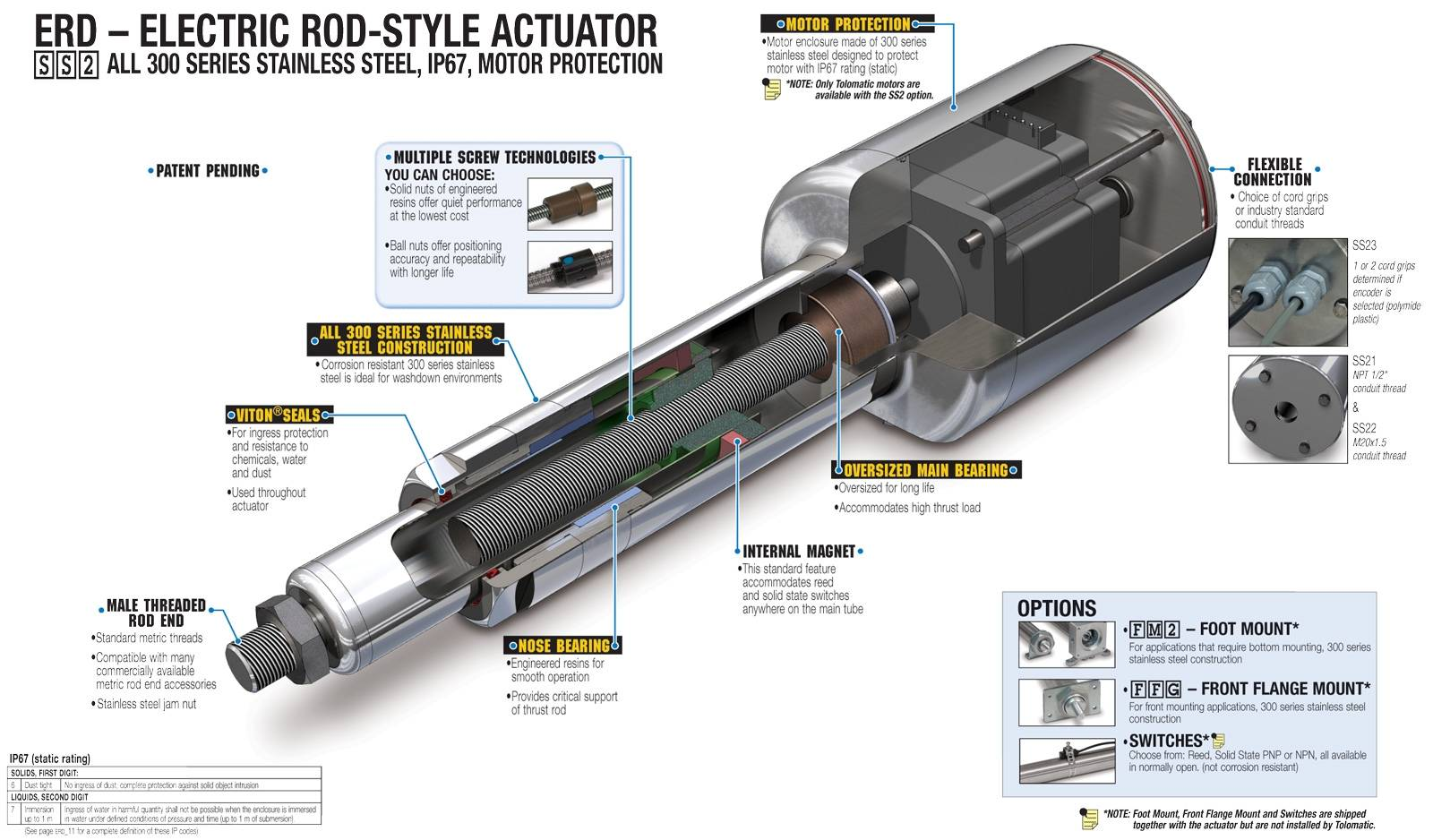 Questions About Robot Actuators