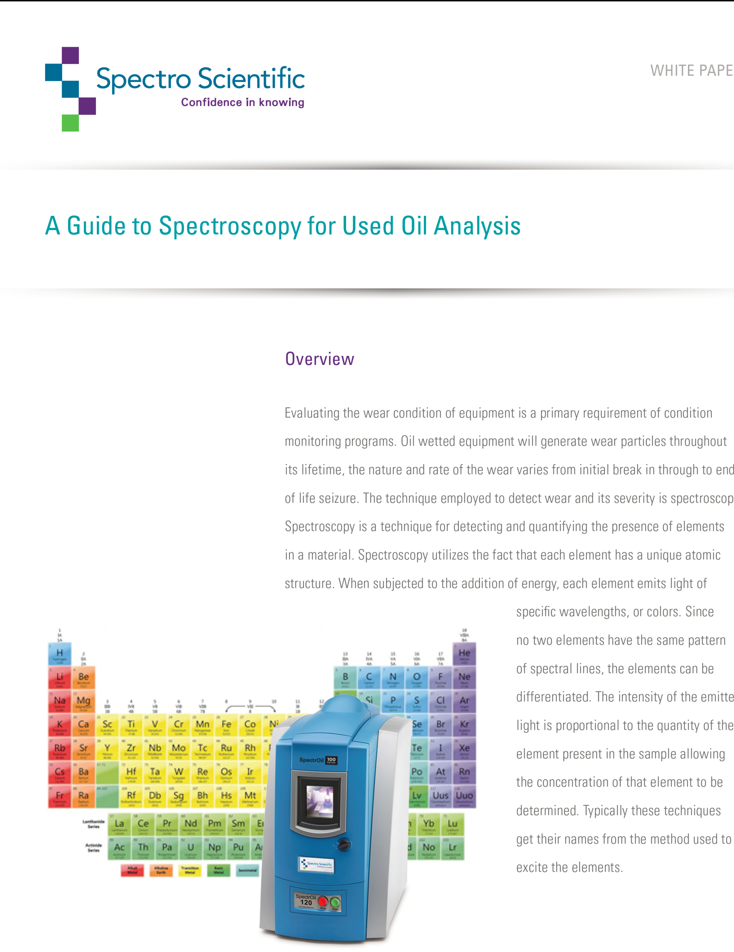 Guide_to_Spectroscopy_for_Used_Oil_Analysis.png