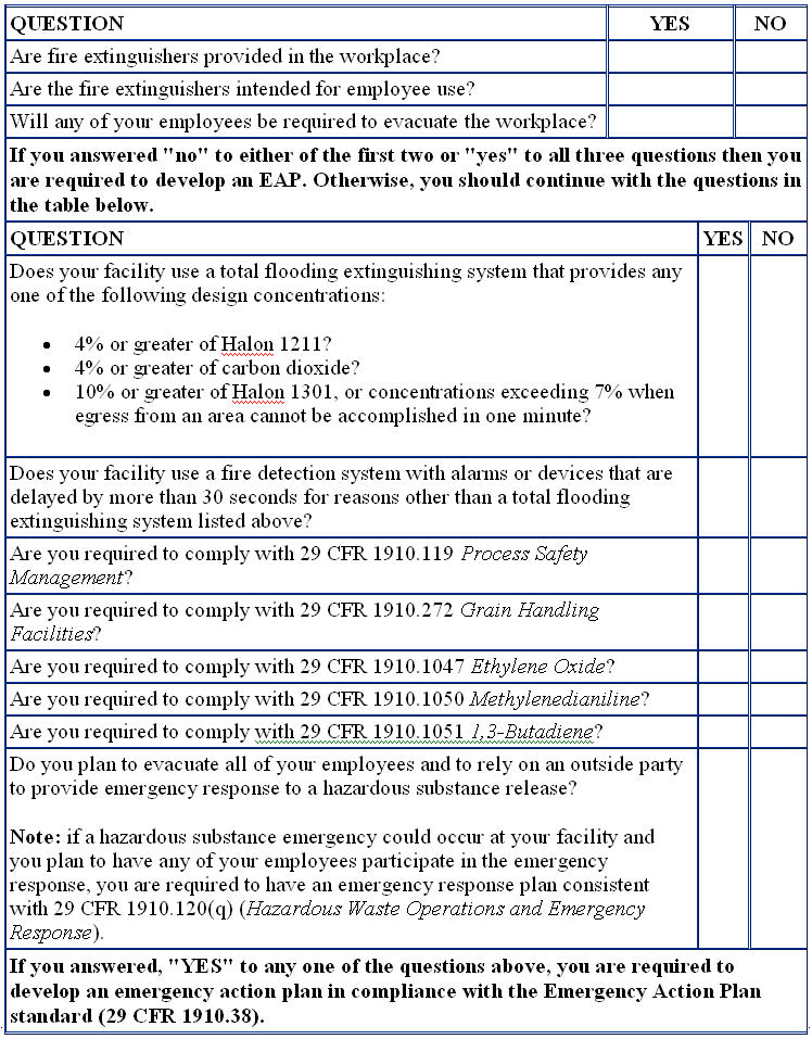 Osha Emergency Action Plan Template | Plan Template