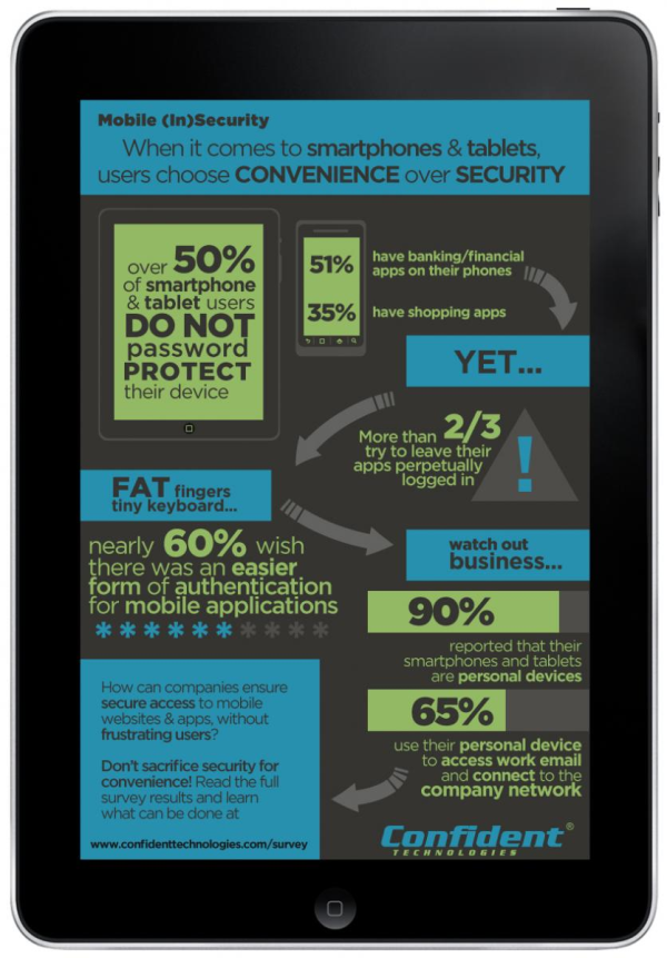 Are Your Apps Oversharing? 2014 Mobile Security Report Tells All ...