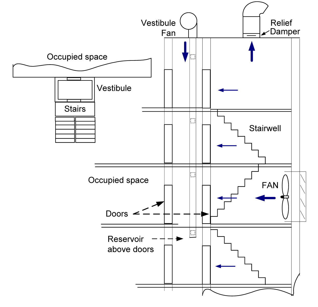 Basic HVAC System Diagram moreover Simple Calvin Cycle. on block #181887
