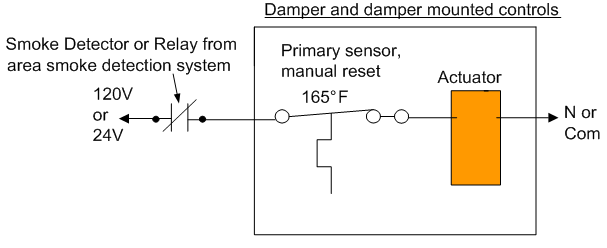 honeywell actuator wiring diagram images belimo actuator wiring honeywell zone valve wiring diagram on damper actuator