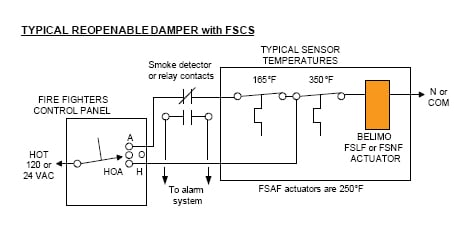 the #1 asked question about fire and smoke dampers smoke damper wiring diagram