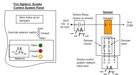 How To Test Golf Cart Charger Voltage as well Auxillary Lighting Install Writeup 6548 likewise Auto Power Off For 220 V Ac Cable Breaks in addition 71 Make Up Air furthermore 67 rs headlight doors. on auto on off switch diagram