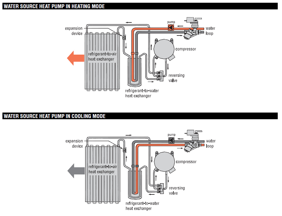 belimo valve wiring diagram with Kenmore Dehumidifier Fan Motor on Pneumatics Wiring Diagram With Actuators additionally Siemens Zone Valve Wiring Diagram likewise 2 Zone Wiring Diagram in addition Thermostat Diagrams together with 3 Way Valve Piping Diagram.