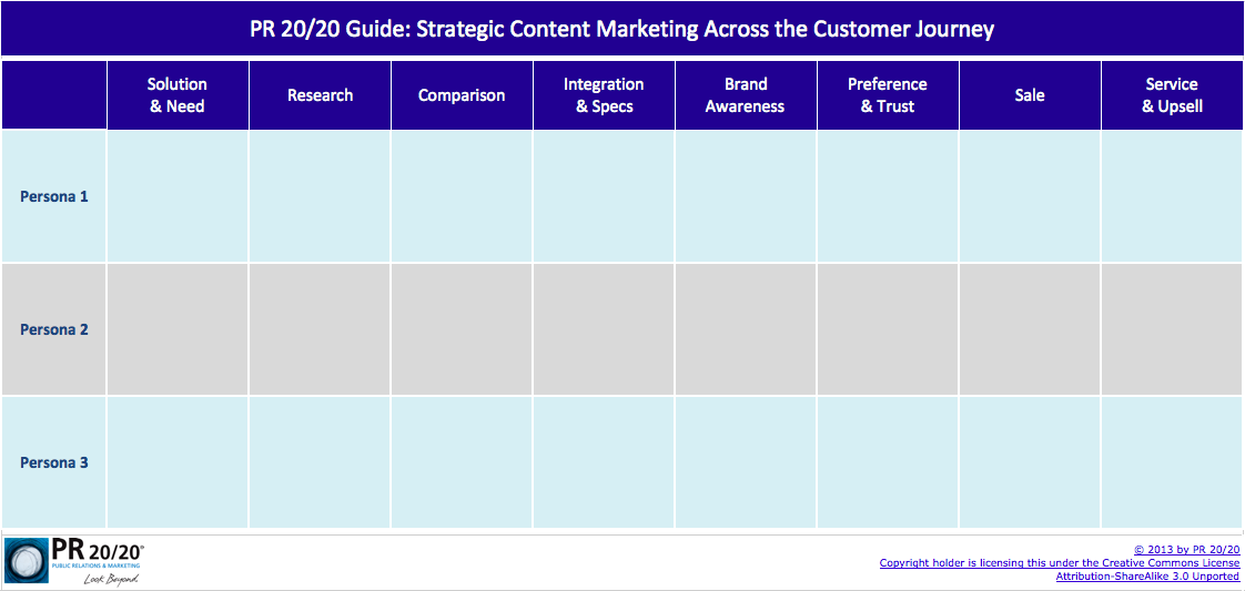 PR 20/20 Guide: Strategic Content Marketing Across the Customer Journey