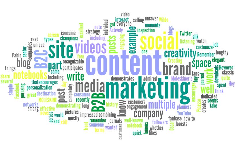 content marketing cloud