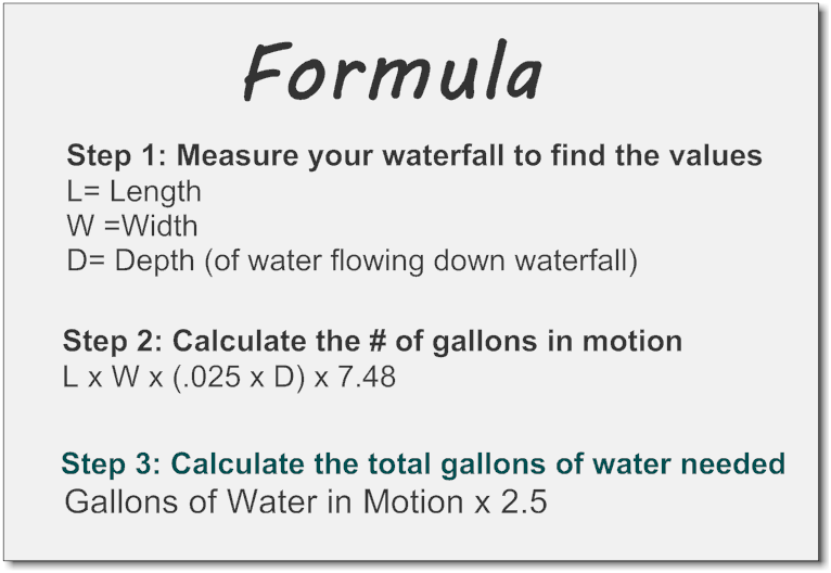How to calculate the amount of water you need for a waterfall for Fish tank volume calculator