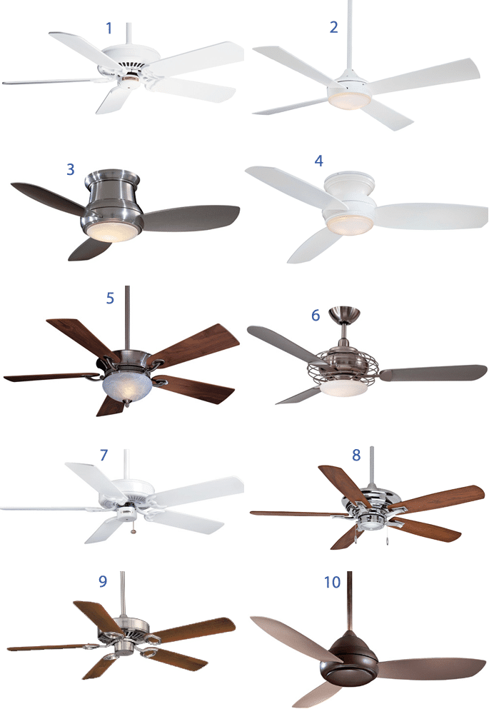 How to Choose a Paddle Fan (Reviews/Ratings/Prices)
