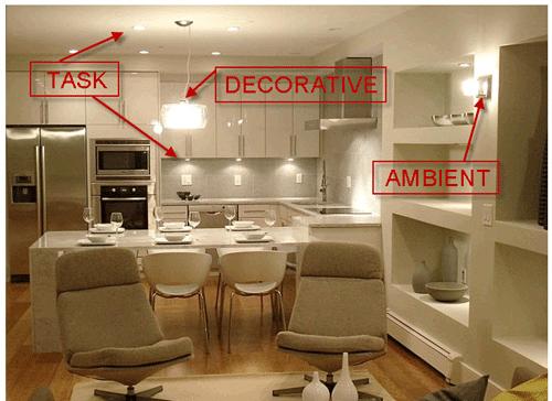kitchen ambient lighting. kitchen ambient lighting l