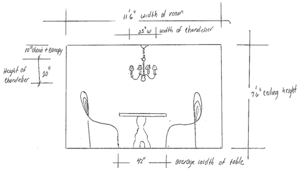 How Do I Size My Dining Room or Dinette Chandelier?