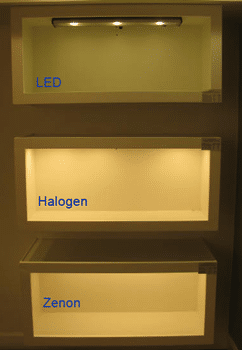 Are You Looking For The Best Under Cabinet Lighting But Not Sure What