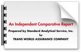 Trans World Assurance Report
