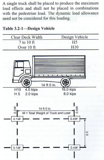 boardwalk_live_load_design_vehicle_3-resized-426