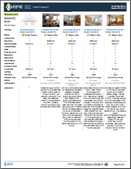 boston home value estimate report