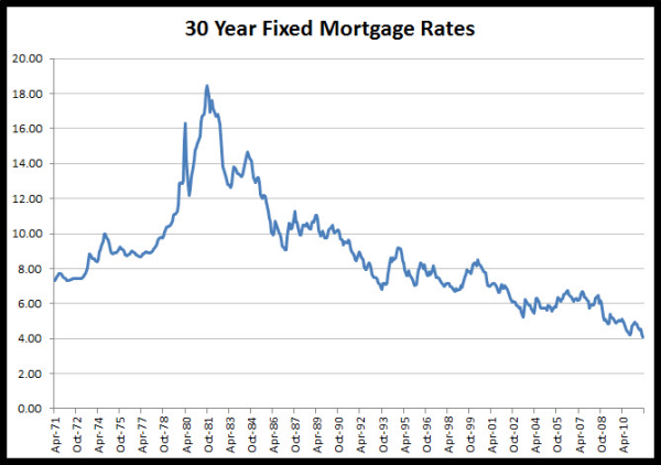 mortgage rate quote