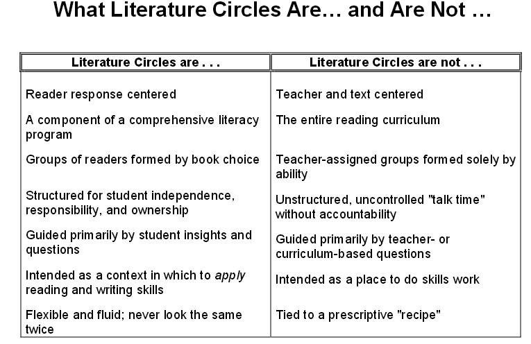 literature_circles_2