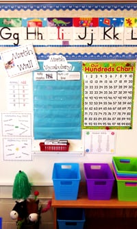 Math Focus Walls