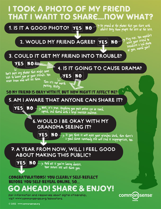 2 Free Posters to Teach Students About Digital Citizenship  2 Free Posters ...