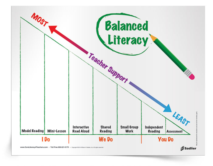Balanced-Literacy-Components-Tip-Sheet