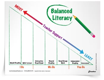 <em>Balanced Literacy Components</em> Tip Sheet