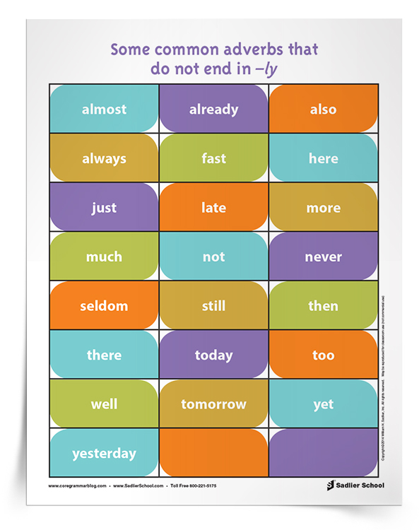 <em>Adverbs</em> Anchor Chart
