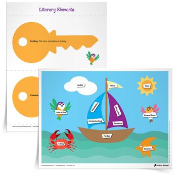 Plot-Boat-Narrative-Poster