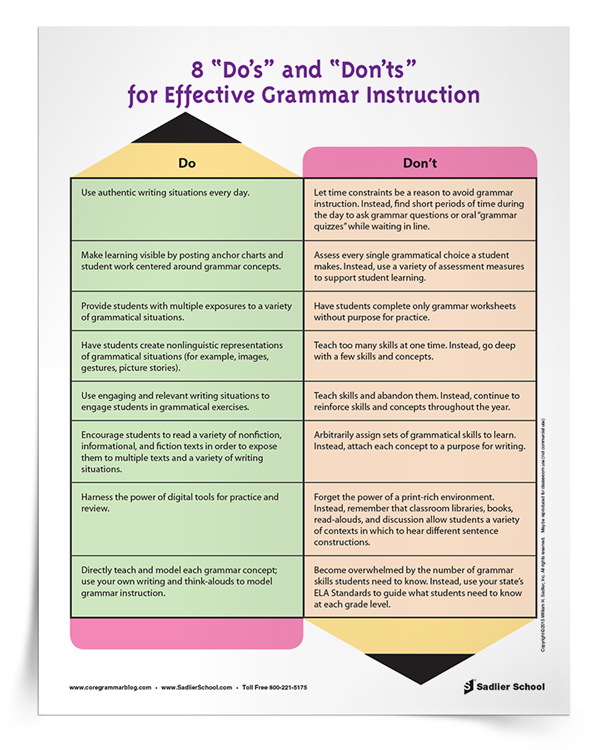 <em>8 Do's and Don'ts for Effective Grammar Instruction</em> Tip Sheet