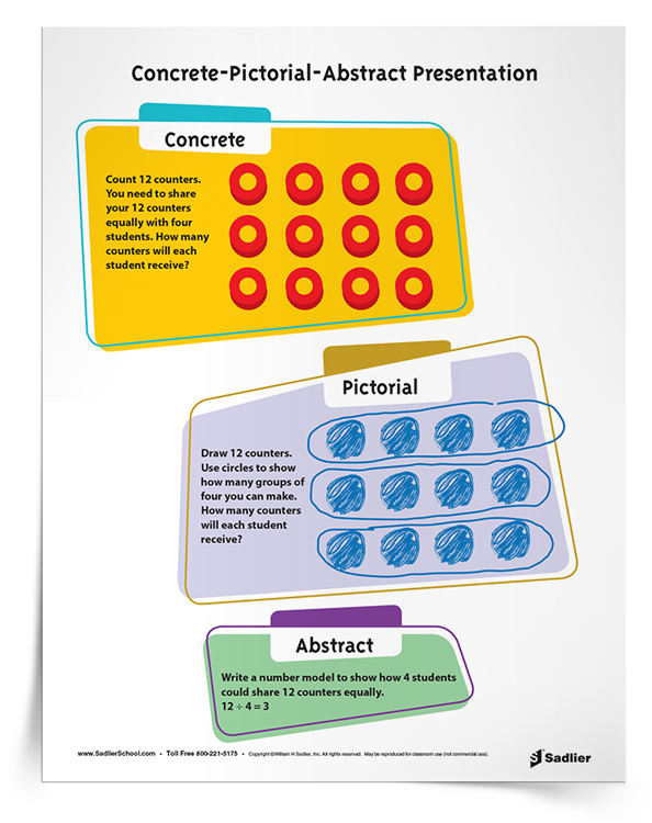 <em>Concrete-Pictorial-Abstract Presentation</em> Activity