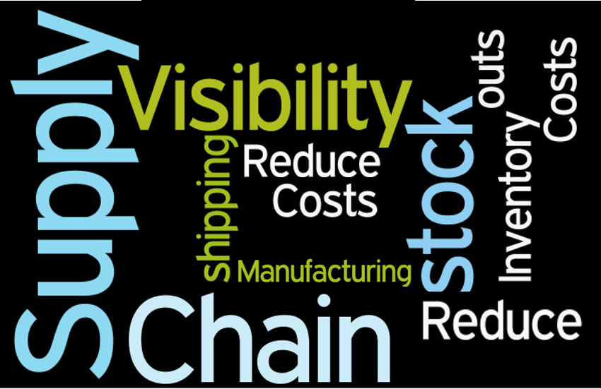 supply chain visibility words