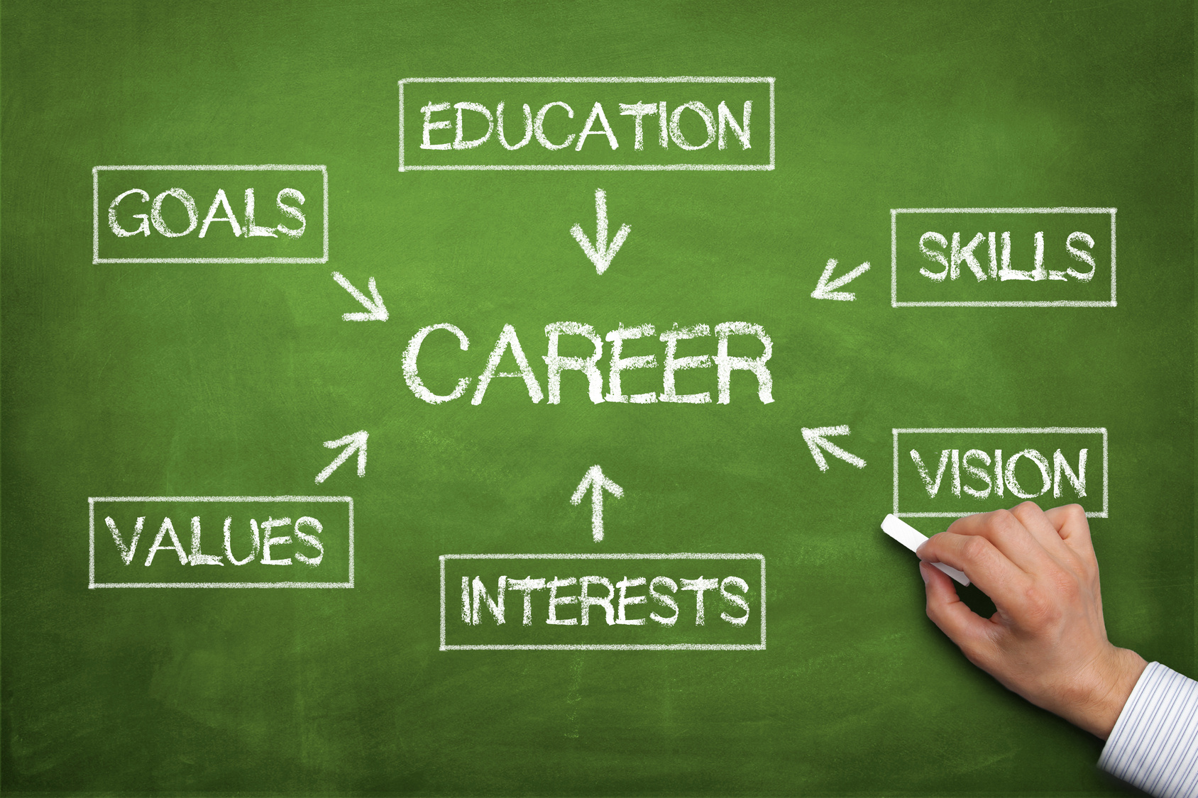 how to prepare yourself for career counseling ajay jadhav how to prepare yourself for career counseling