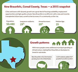 New Braunfels Infographic