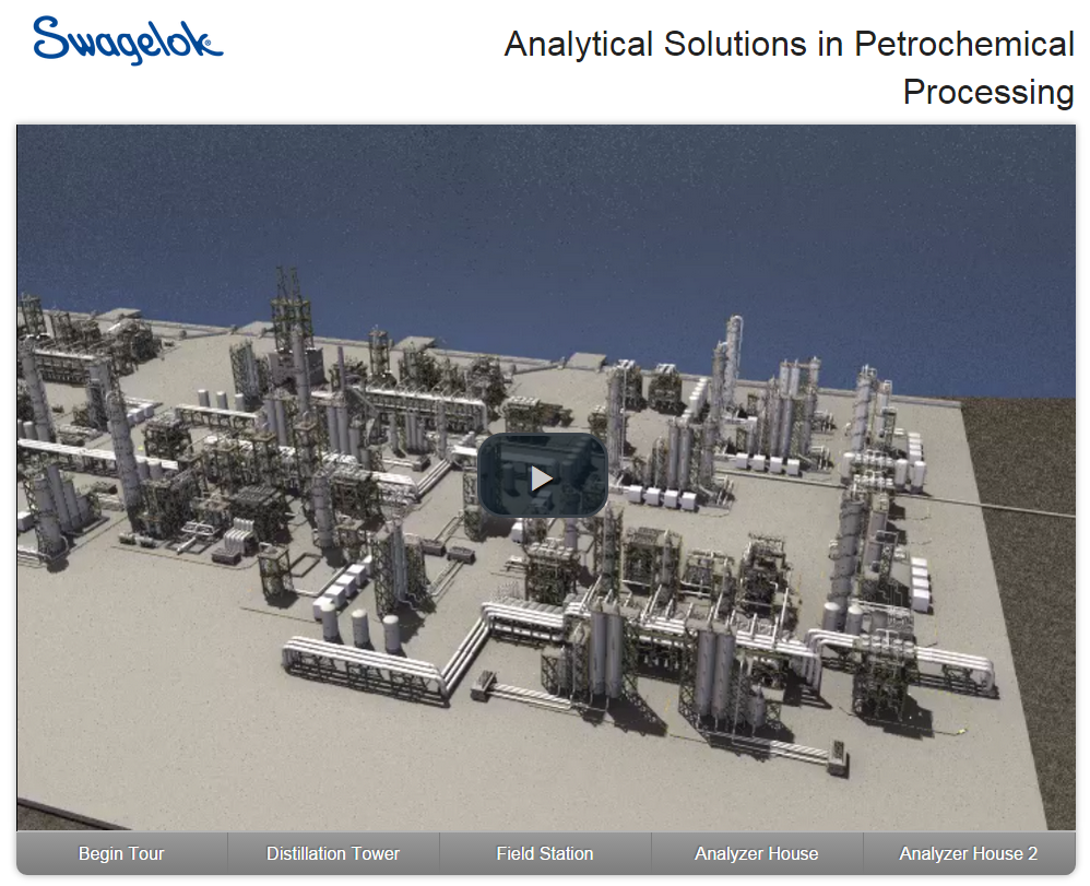 Analytical-Solutions-in-Petrochemical-Processing