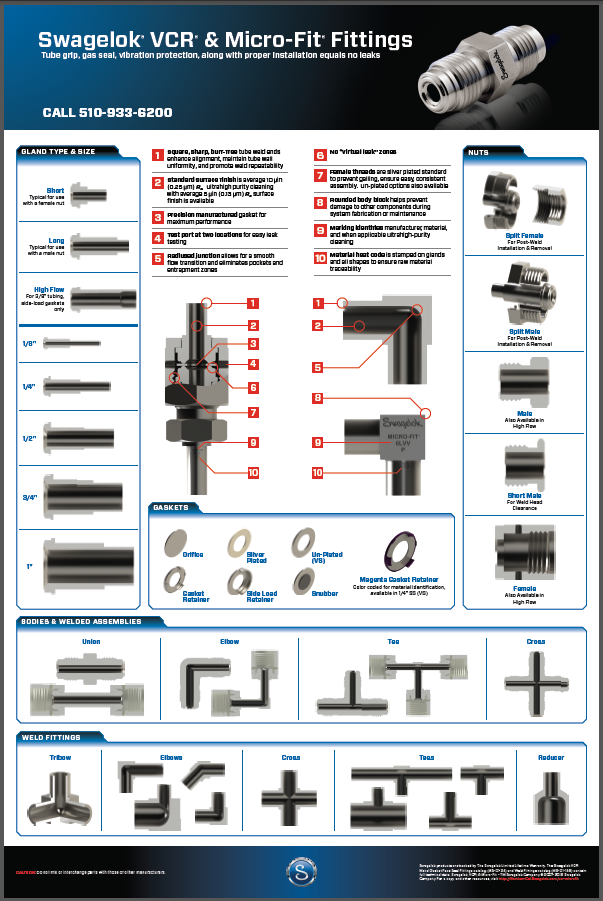 Face Seal Fittings   M...