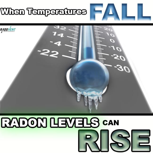 Radon in Winter